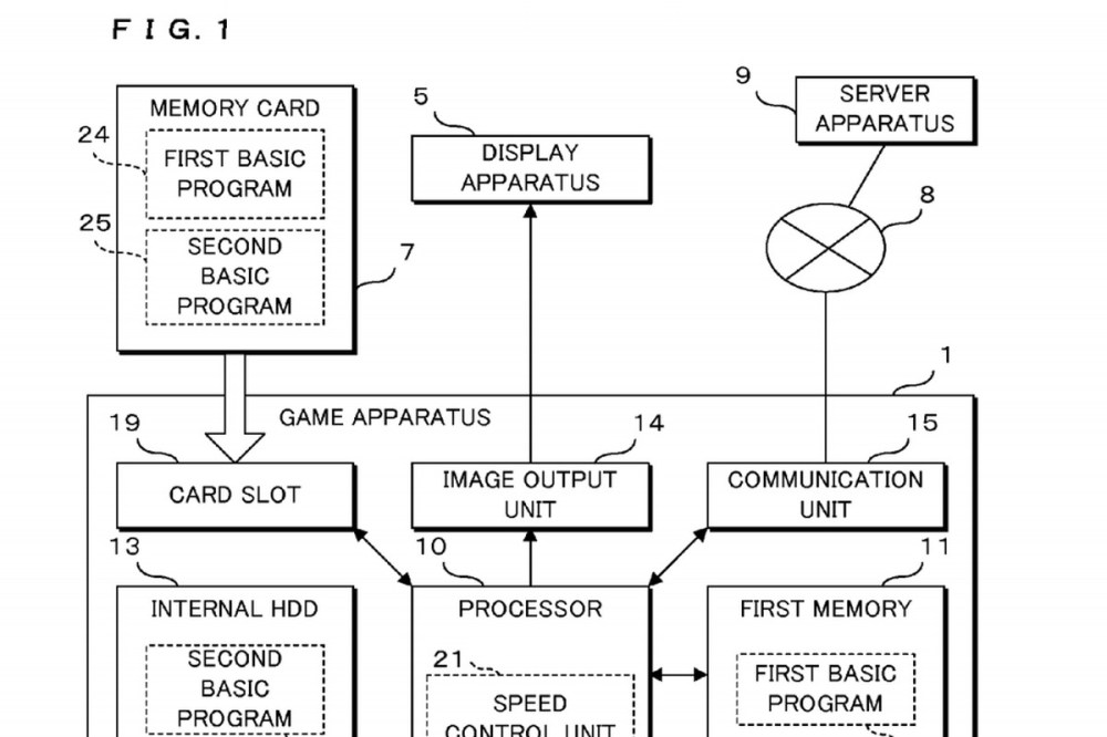 medium resolution of nintendo has filed a patent application for a console that has no optical disc drive kicking up all sorts of speculation among enthusiasts of what the