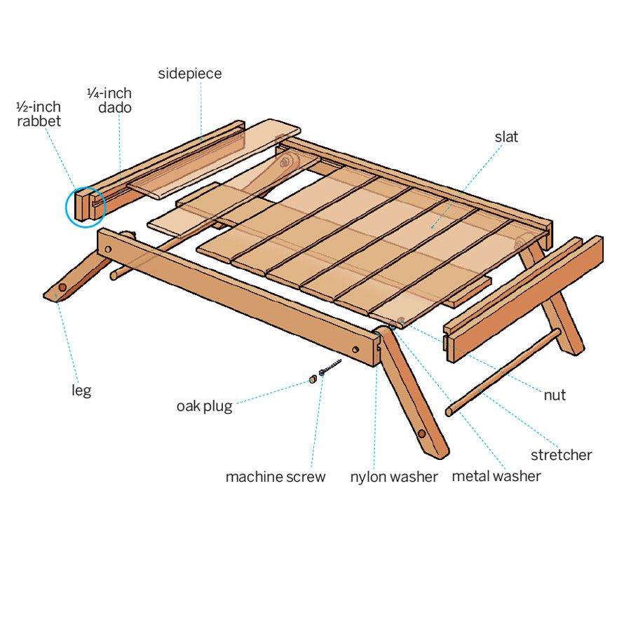 how to build a folding serving tray