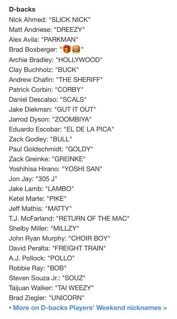 Nicknames Beginning With T : nicknames, beginning, Diamondbacks, Players', Weekend, Nicknames, Snake