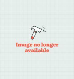 diagram of gable [ 1400 x 1050 Pixel ]