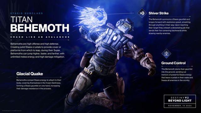 Titan Behemoth text breakdown