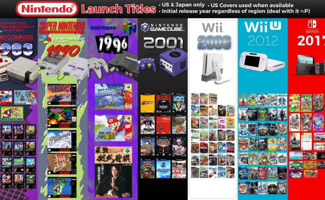 Nintendo Switch S Launch Lineup Is Secretly Great Polygon