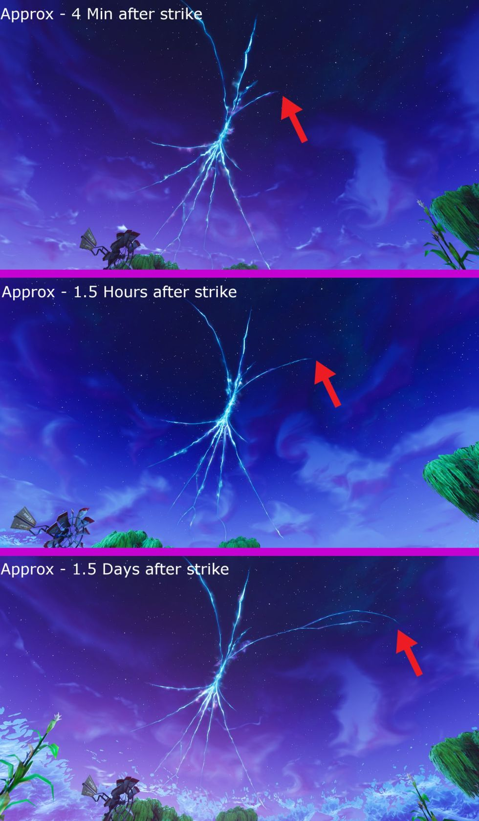 Fortnite - three images of the rift over time to show that it's growing