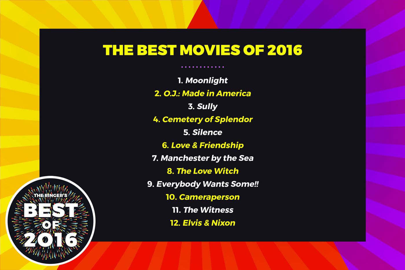 the best movies of