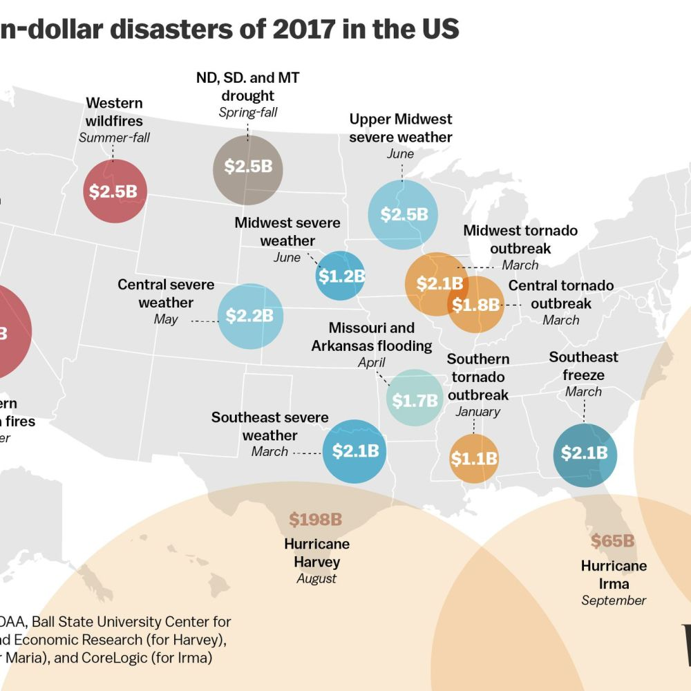 medium resolution of disasters 2017 the devastating hurricanes fires floods and heat explained vox