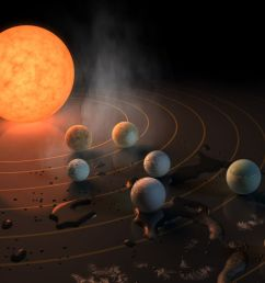 this solar system of seven earth sized planets may be the best place to look for alien life [ 1200 x 800 Pixel ]