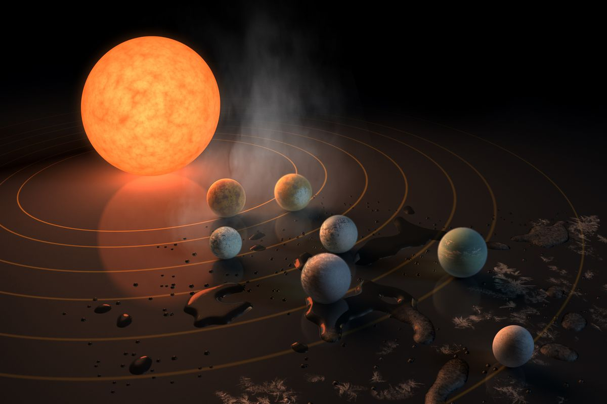 hight resolution of this solar system of seven earth sized planets may be the best place to look for alien life