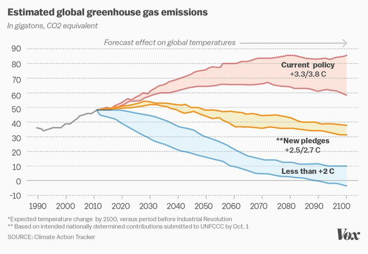 4 Things To Know About The Paris Climate Agreement