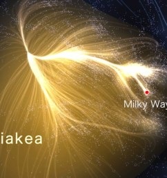 a new study in nature finds that the milky way is part of a broader supercluster [ 1200 x 800 Pixel ]