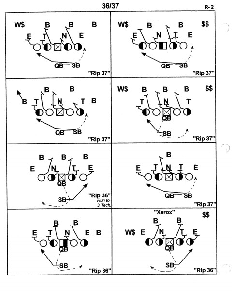 Football playbooks: All the stuff in them besides just