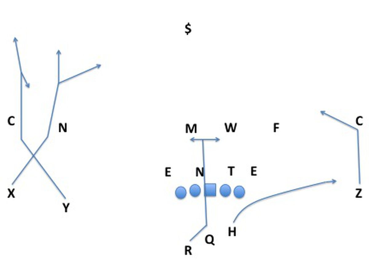The Rise Of The Deep Threat Slot Receiver