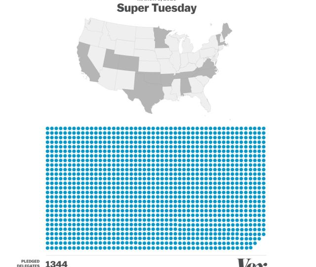 Super Tuesday Explained Sanders And Biden Vie For Primary