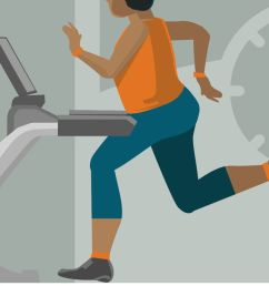why you shouldn t exercise to lose weight explained with 60 studies [ 1200 x 675 Pixel ]