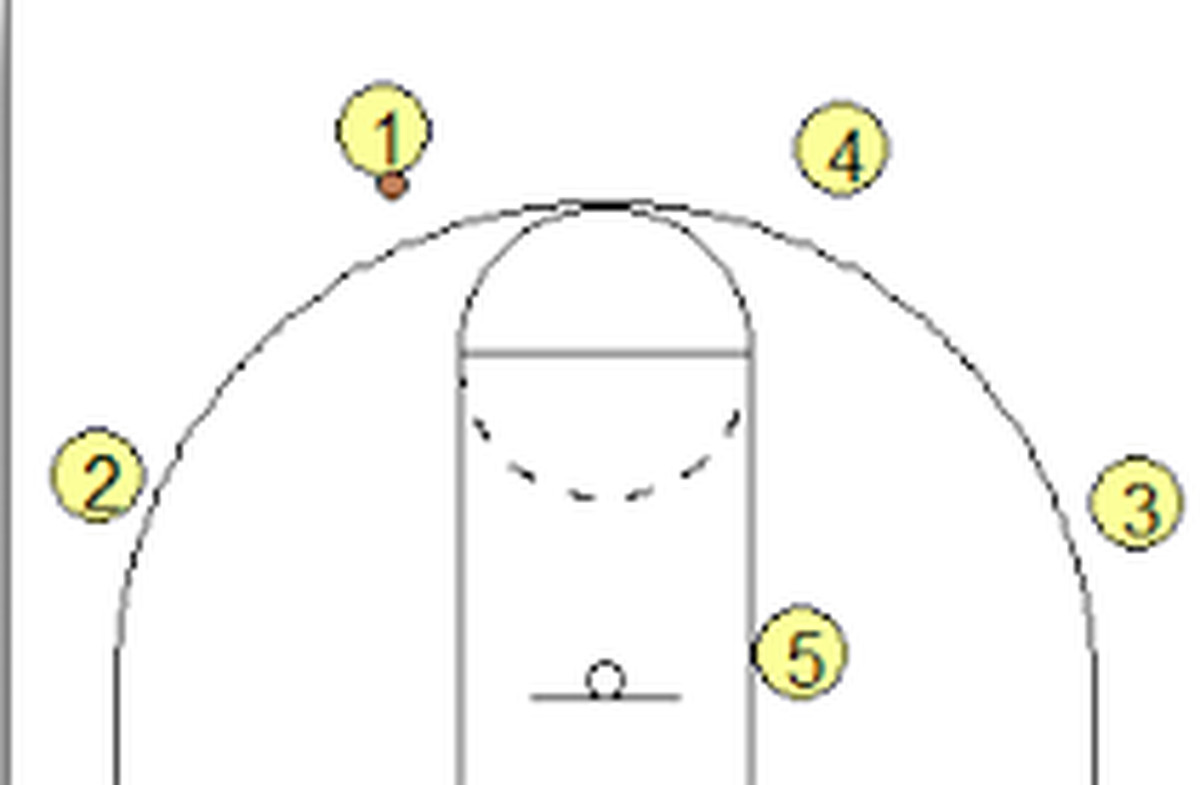 30Q: How do the Kings fit the Dribble-Drive offense