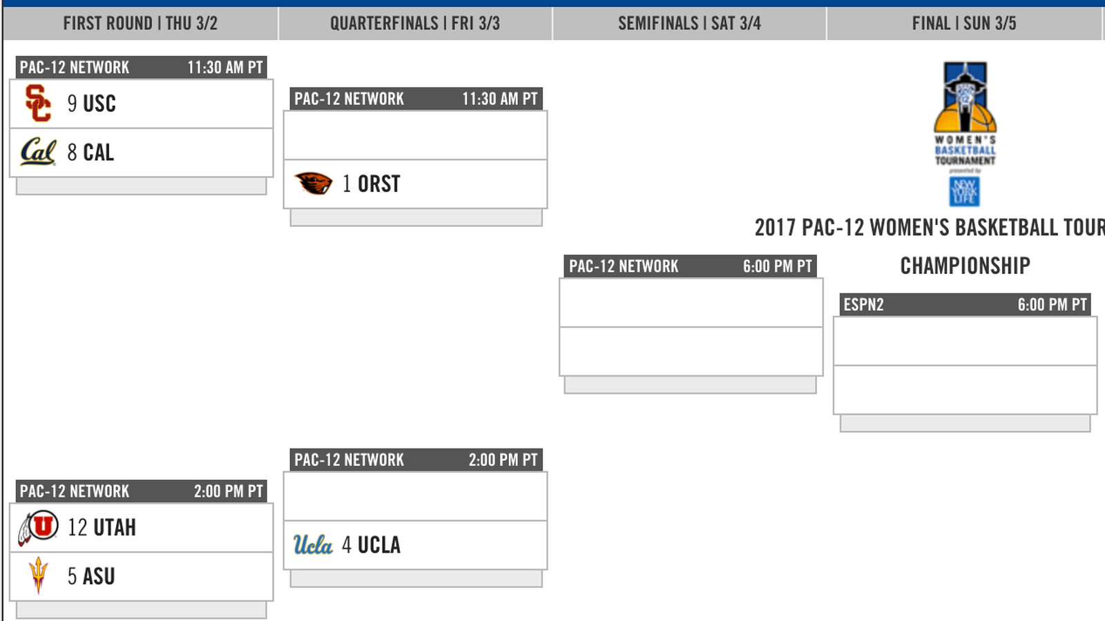UCLA Women's Basketball Earns #4 Seed in Pac-12 Tournament