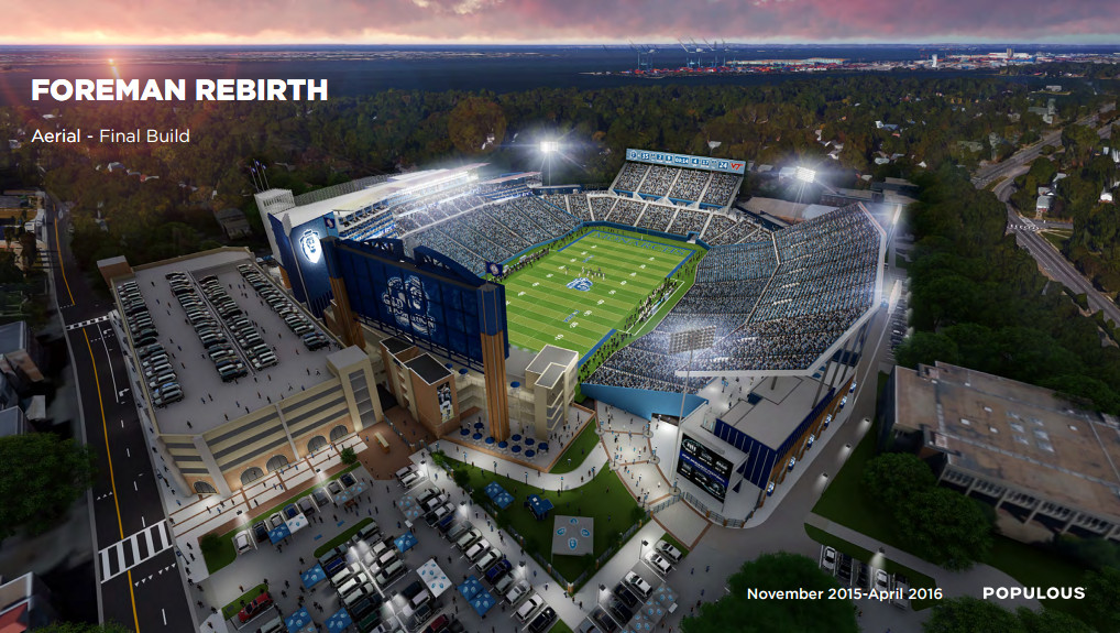 Old Dominion to Stay at Foreman Field. Renovation to be Done by 2019 - Underdog Dynasty