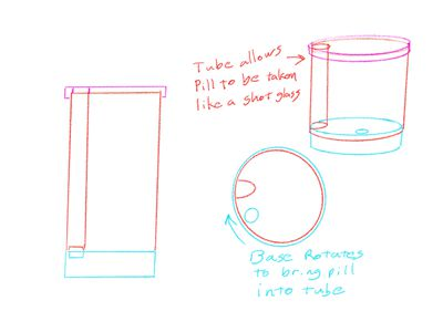 "Simple line drawings of the bottle prototype, with lines for the cap in pink, the body in red, and the base in blue. There are two side views and one from the top. Writing reads ""Tube allows pill to be taken like a shot glass"" with an arrow toward a pill inside the bottle. More writing reads ""Base rotates to bring pill into tube"" with an arrow to indicate rotation."