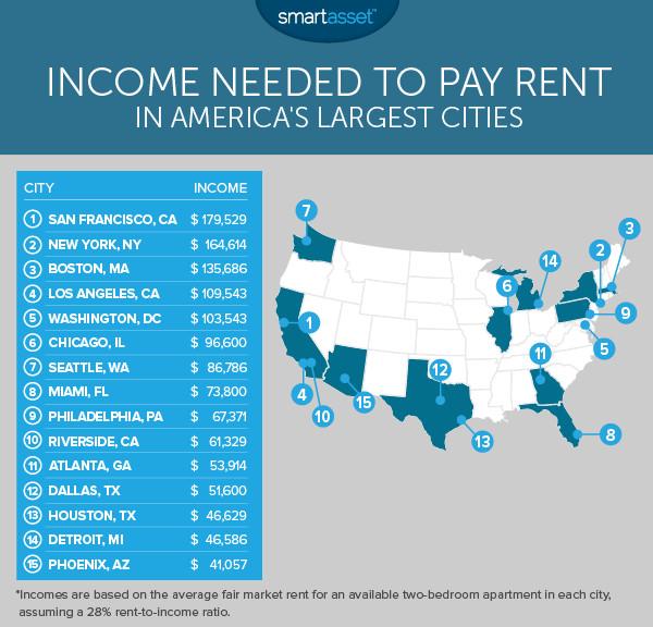 Average Electric Bill For 1 Bedroom Apartment In Miami ...