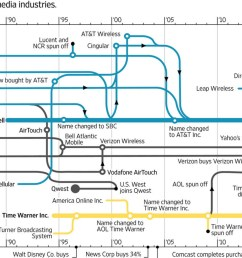 comcast network diagram [ 1600 x 900 Pixel ]