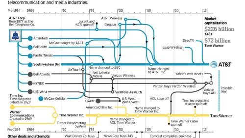 small resolution of comcast network diagram