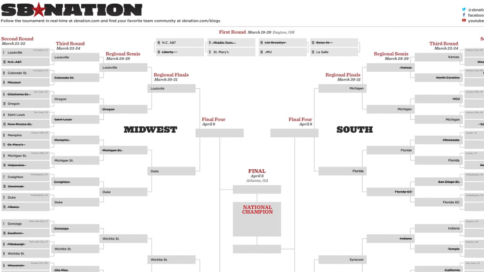 2013 printable NCAA bracket: Elite Eight matchups set