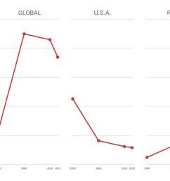 hiv aids deaths [ 1200 x 800 Pixel ]