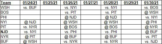 Team schedules for 01/24/2021 to 01/30/2021