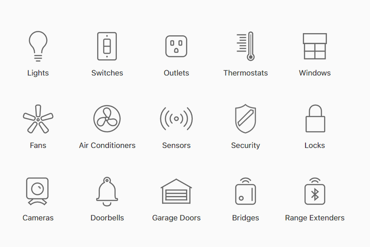 Apple's website now has a useful list of smart home