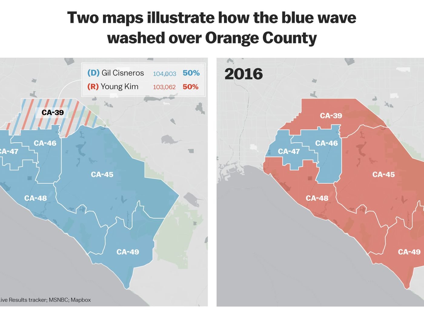 Maps Blue Wave Wipes Away Republicans In Orange County Vox