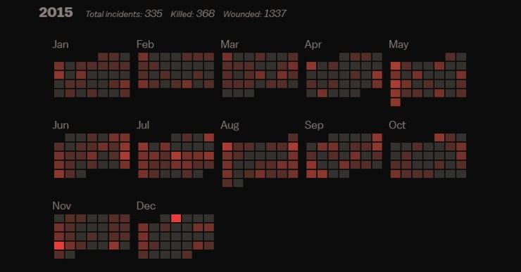 A calendar displaying mass shootings in 2015.