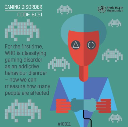 World Health Organization classification of gaming disorder