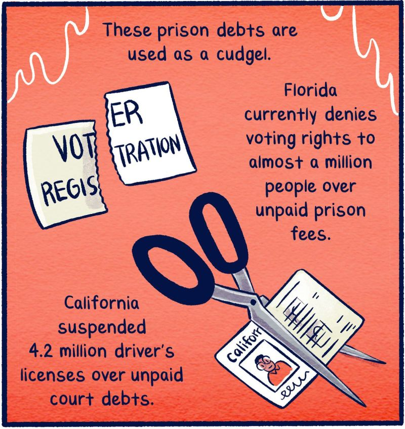 These prison debts are used as a cudgel. Florida currently denies voting rights to almost a million people over unpaid prison fees. California suspended 4.2 million drivers' licenses over unpaid court debts.