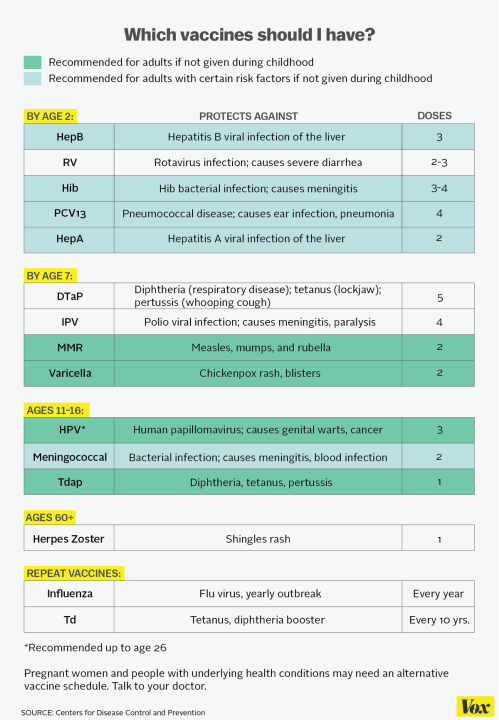 small resolution of vaccine schedule