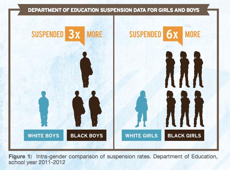 Black students face enormous disparities in school discipline.
