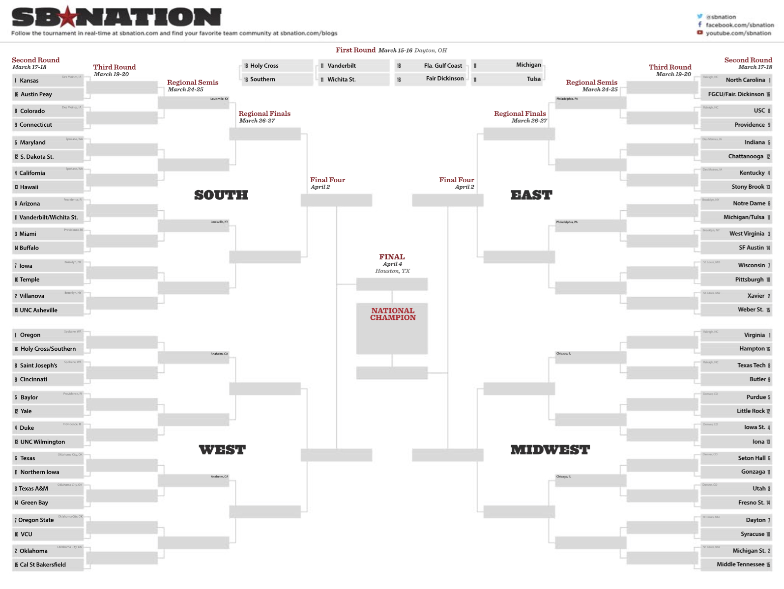 March Madness 2016: Wisconsin gets No. 7 seed, will play