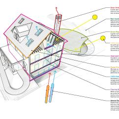 Winter In Space Diagram Ixl Tastic Switch Wiring Harvards Building A Model For Energy Efficiency By