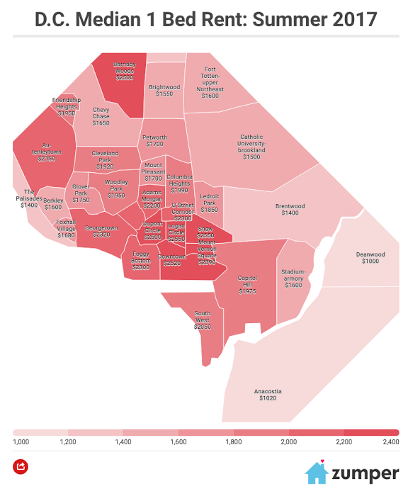 Mapping DC39s most and least expensive neighborhoods for
