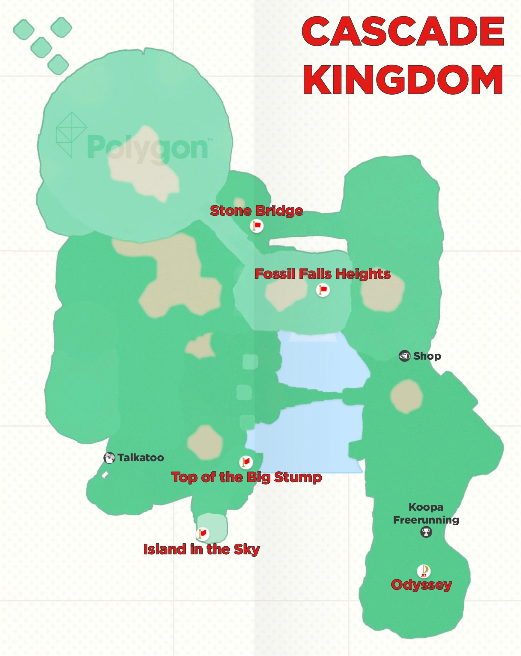 hight resolution of super mario odyssey guide cascade kingdom all power moon locations polygon