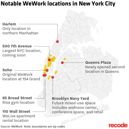 small resolution of wework s growth has made it the second biggest private office tenant in new york vox