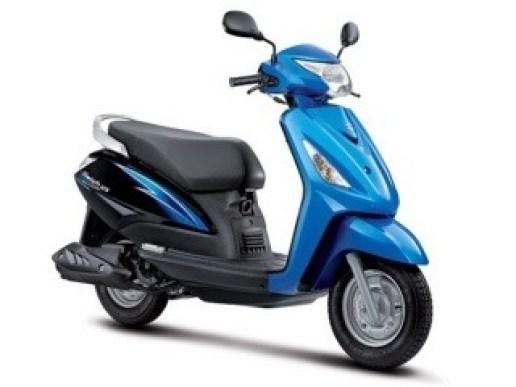 Suzuki-Swish