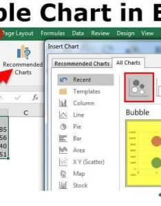also bubble chart uses examples how to create in excel rh wallstreetmojo