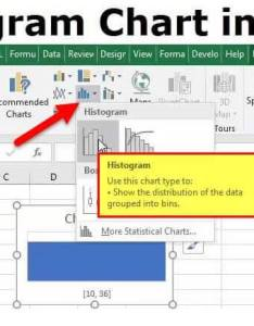 Histogram excel chart also in uses examples how to create rh wallstreetmojo