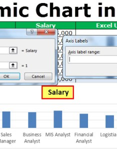 also dynamic chart in excel using name range  tables rh wallstreetmojo