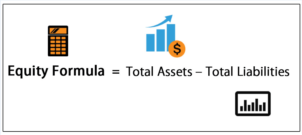 equity formula definition examples