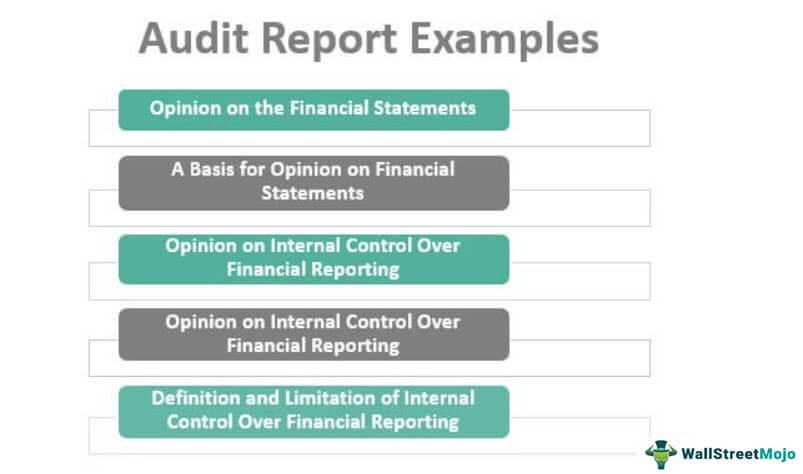 Thus, you would be able to modify these reports according to the particular auditing needs of your organization. Audit Report Examples Sample Audit Reports Of Facebook Tesco Plc