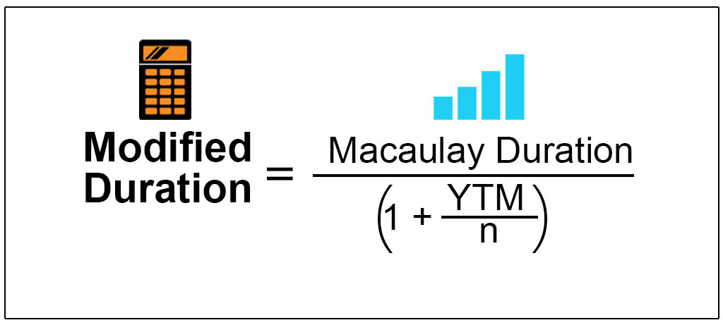 Modified Duration (Definition, Formula)| Step by Step
