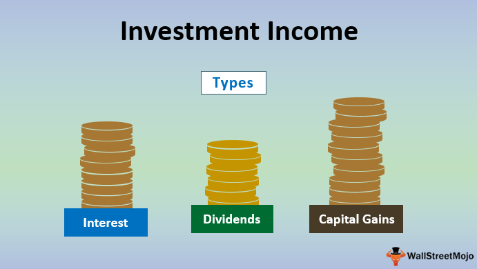 Investment Income (Definition, Types) | Examples of Investment Income