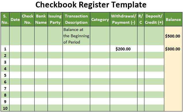 This sample check register template can be used to keep a record of all the deposits and withdrawals done in a bank account in order to keep a record of the remaining balance at all times. Checkbook Register Template Free Download Excel Pdf Csv Ods