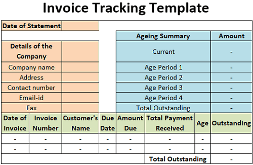 You'll account for them differently depending on whether you're the customer who has made the purchase or the vendor who has made the sale. Invoice Tracking Template Free Download Ods Excel Pdf Csv