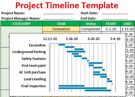 Easily input your project milestones and edit this project timeline template to create a simplified streamlined view and enhance your timeline project … Project Timeline Template Free Download Ods Excel Pdf Csv